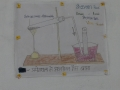 natuurkundeles